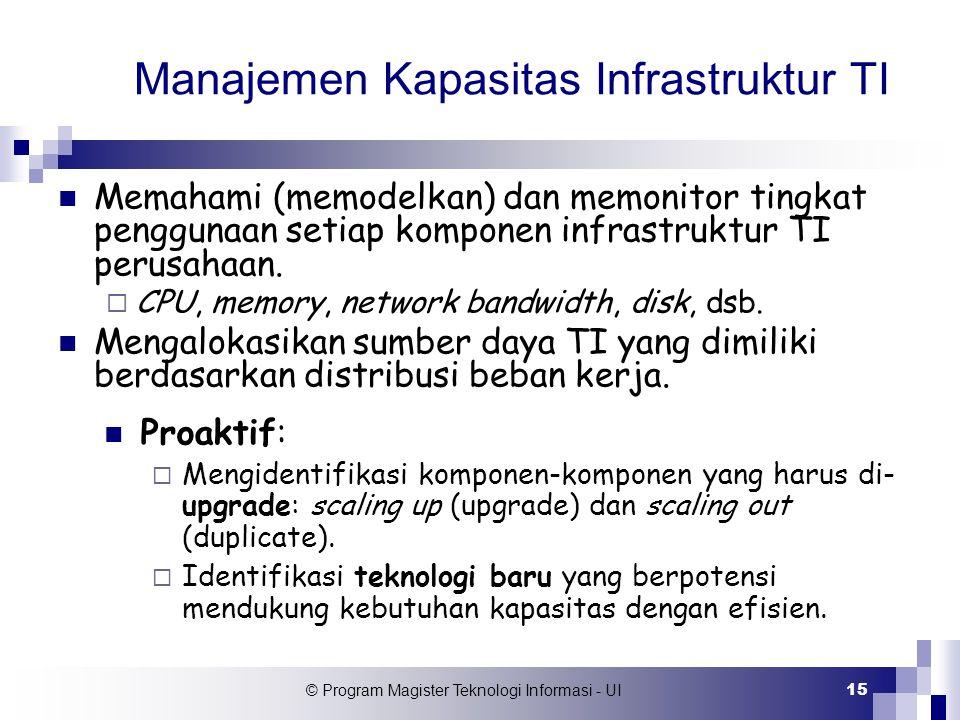 Manajemen Kapasitas Infrastruktur TI