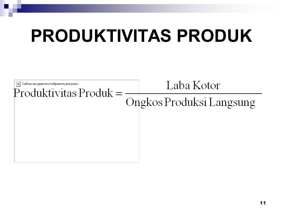 PRODUKTIVITAS PRODUK