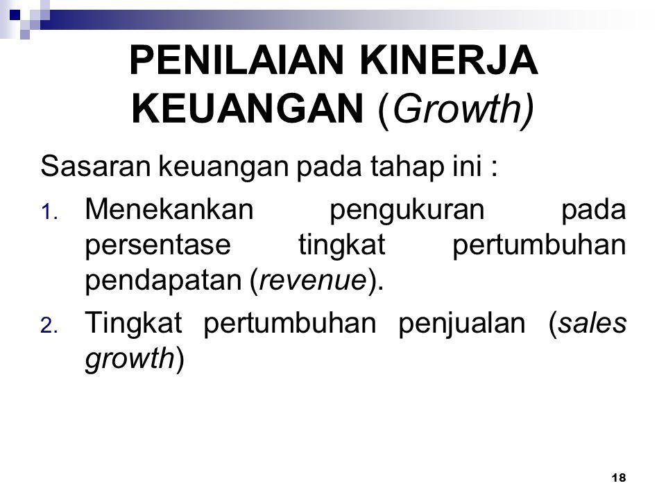 PENILAIAN KINERJA KEUANGAN (Growth)