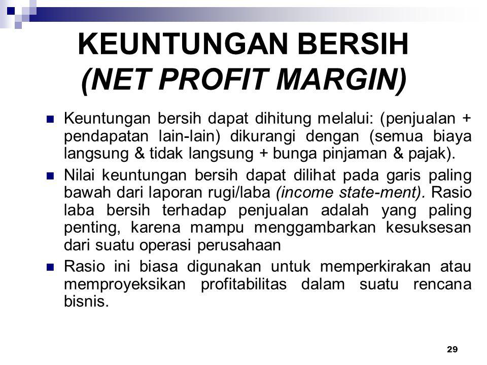 KEUNTUNGAN BERSIH (NET PROFIT MARGIN)