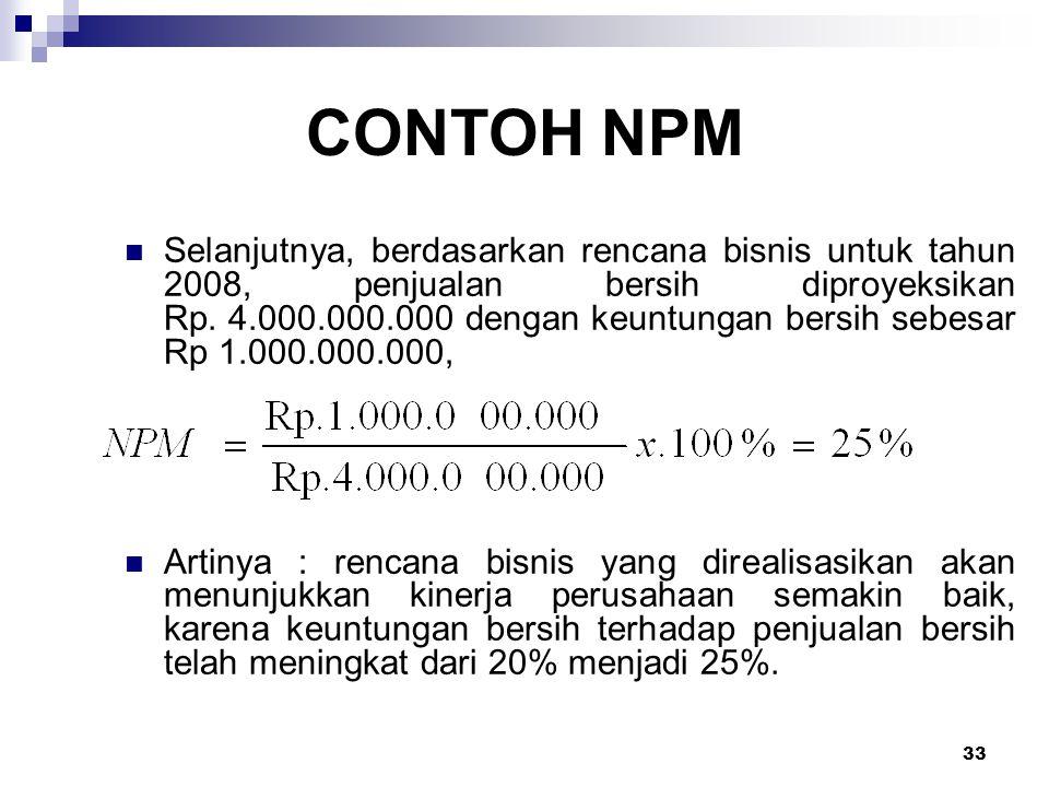CONTOH NPM