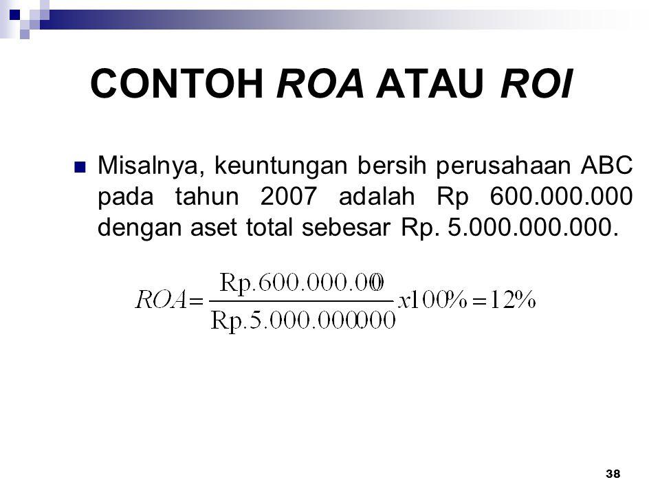 CONTOH ROA ATAU ROI Misalnya, keuntungan bersih perusahaan ABC pada tahun 2007 adalah Rp 600.000.000 dengan aset total sebesar Rp.