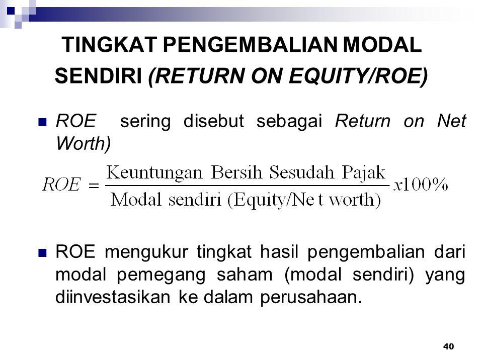 TINGKAT PENGEMBALIAN MODAL SENDIRI (RETURN ON EQUITY/ROE)