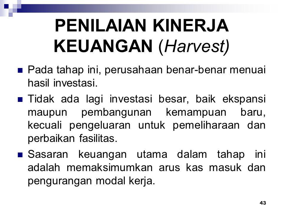 PENILAIAN KINERJA KEUANGAN (Harvest)