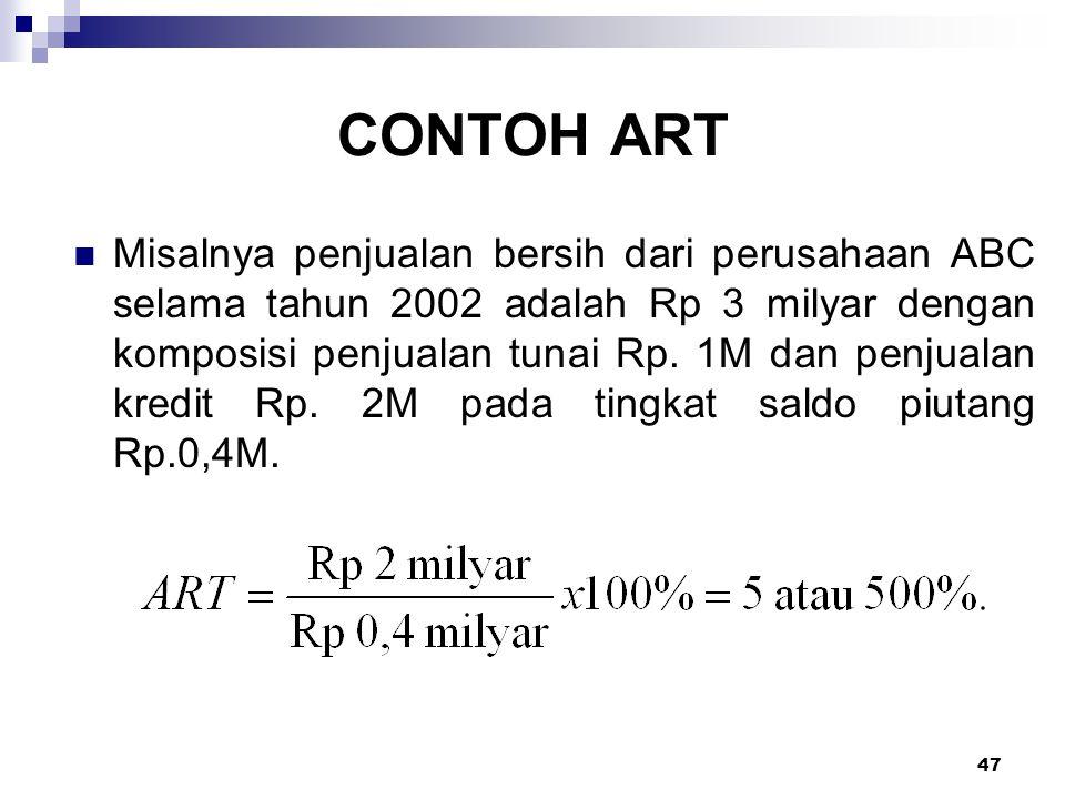 CONTOH ART