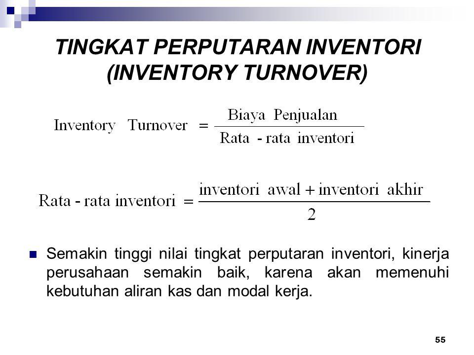 TINGKAT PERPUTARAN INVENTORI (INVENTORY TURNOVER)
