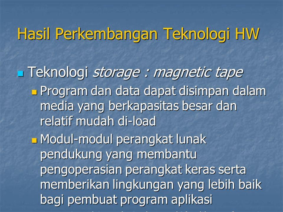 Hasil Perkembangan Teknologi HW