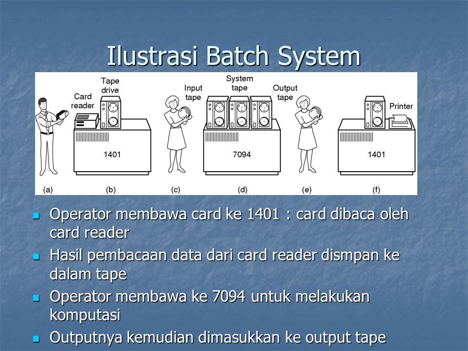 Ilustrasi Batch System