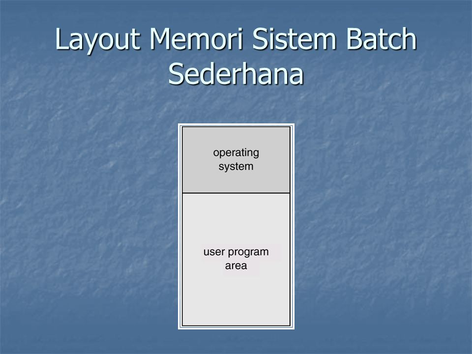 Layout Memori Sistem Batch Sederhana