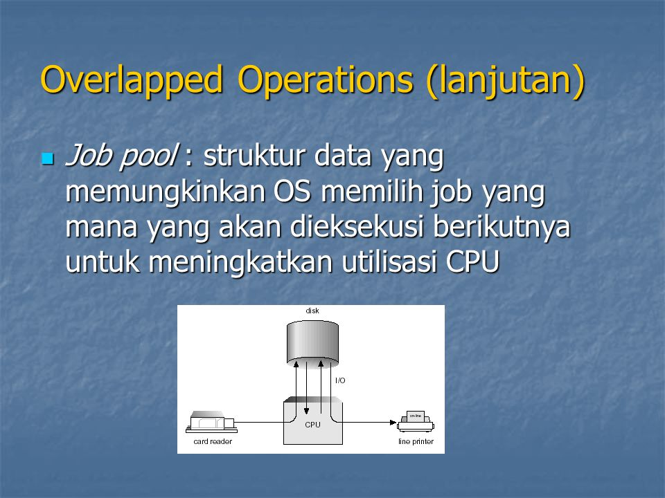 Overlapped Operations (lanjutan)