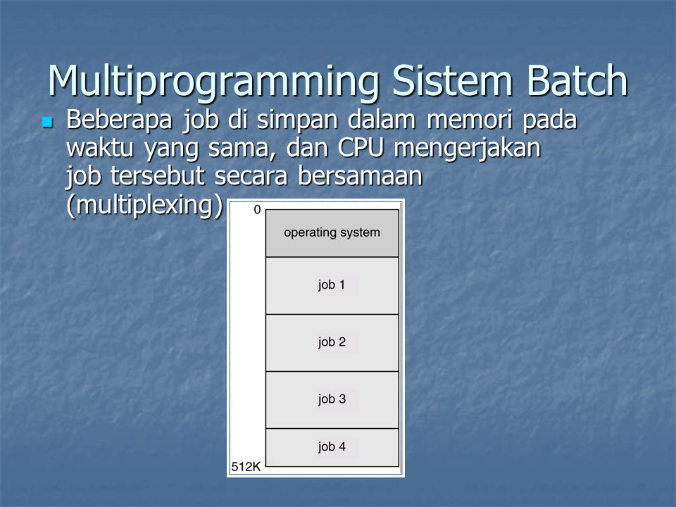 Multiprogramming Sistem Batch