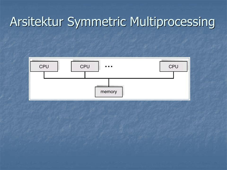 Arsitektur Symmetric Multiprocessing