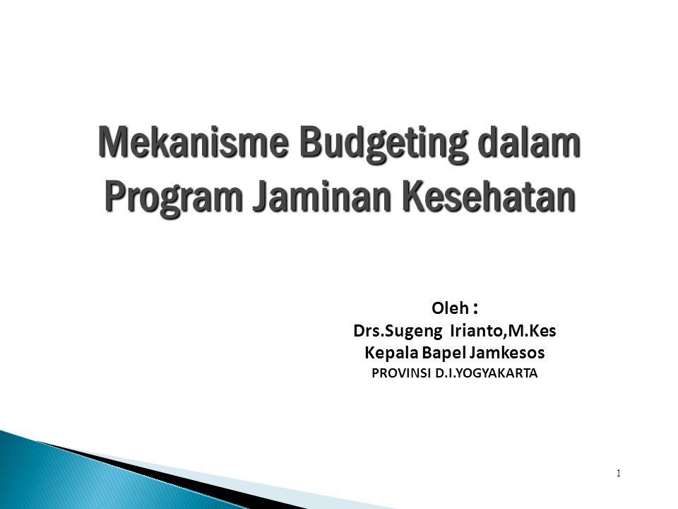 Drs.Sugeng Irianto,M.Kes PROVINSI D.I.YOGYAKARTA