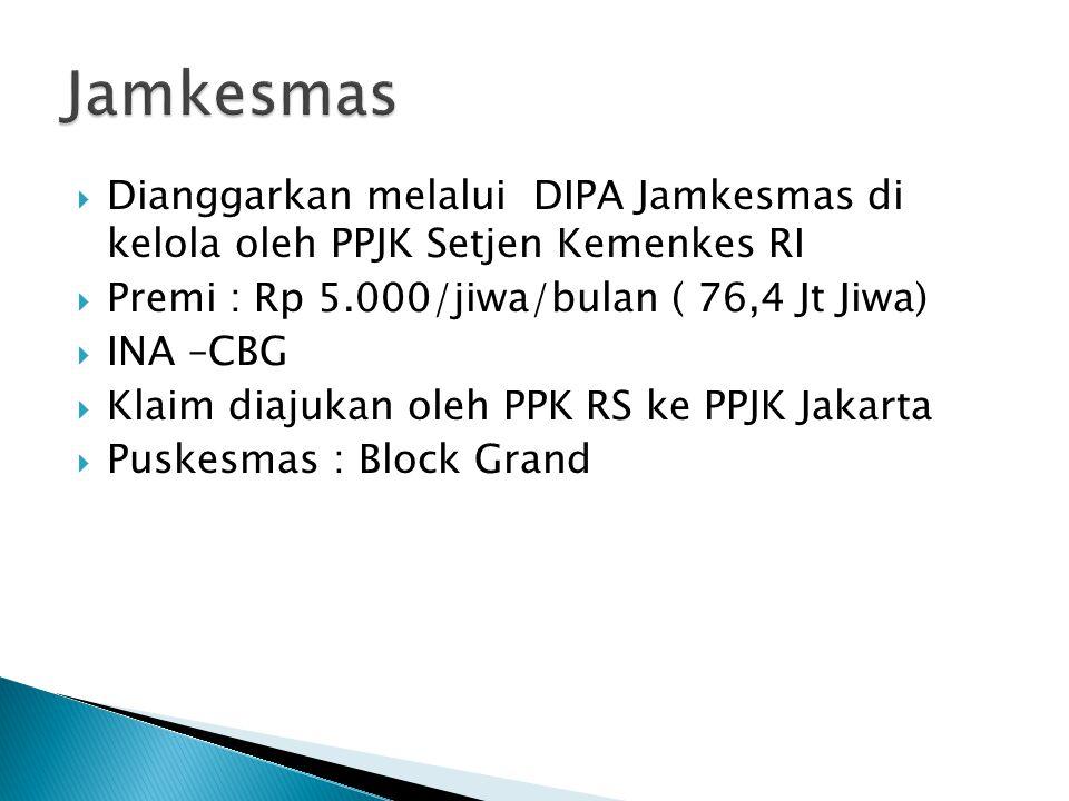 Jamkesmas Dianggarkan melalui DIPA Jamkesmas di kelola oleh PPJK Setjen Kemenkes RI. Premi : Rp 5.000/jiwa/bulan ( 76,4 Jt Jiwa)