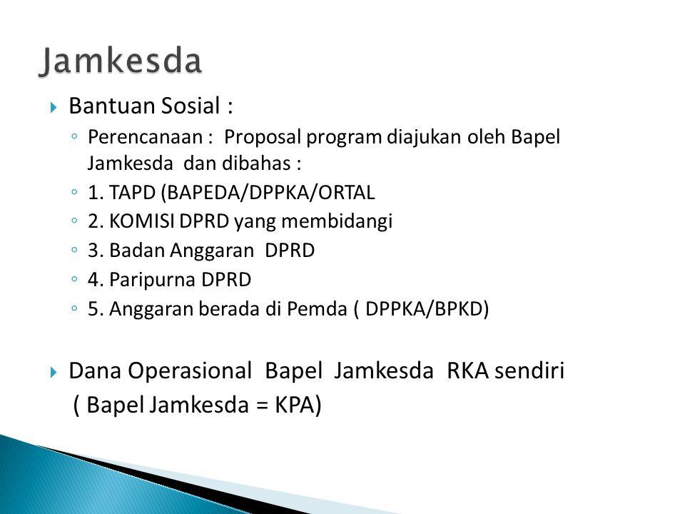 Jamkesda Bantuan Sosial : Dana Operasional Bapel Jamkesda RKA sendiri