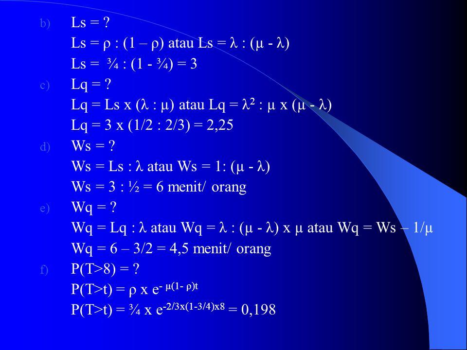 Ls = Ls = ρ : (1 – ρ) atau Ls = λ : (µ - λ) Ls = ¾ : (1 - ¾) = 3. Lq = Lq = Ls x (λ : µ) atau Lq = λ2 : µ x (µ - λ)