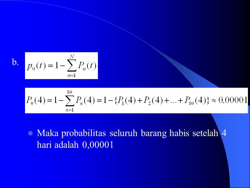 b. Maka probabilitas seluruh barang habis setelah 4 hari adalah 0,00001