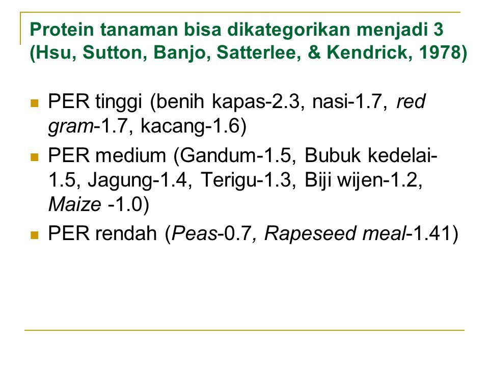 PER tinggi (benih kapas-2.3, nasi-1.7, red gram-1.7, kacang-1.6)