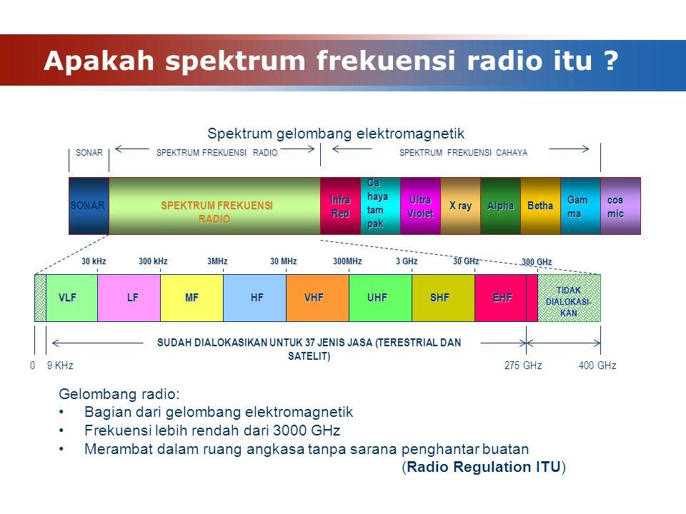 Apakah spektrum frekuensi radio itu
