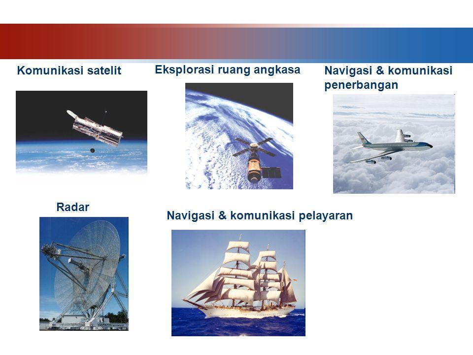 Komunikasi satelit Eksplorasi ruang angkasa. Navigasi & komunikasi.