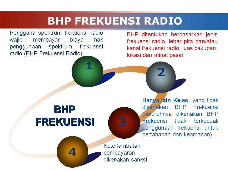 2 3 4 BHP FREKUENSI RADIO 1 BHP FREKUENSI