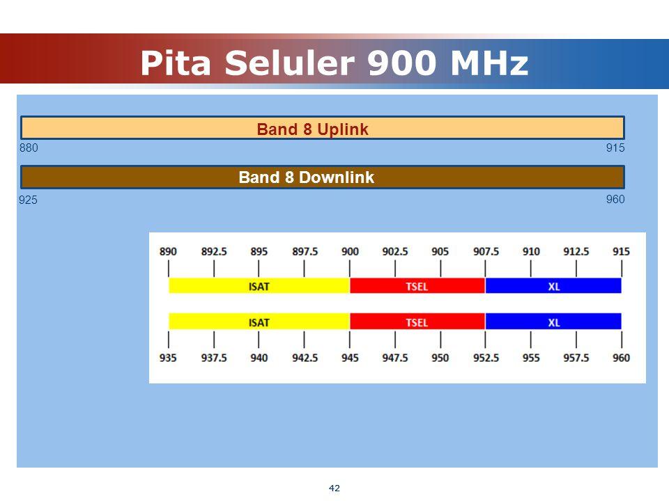 Pita Seluler 900 MHz Band 8 Uplink 880 915 Band 8 Downlink 925 960 42
