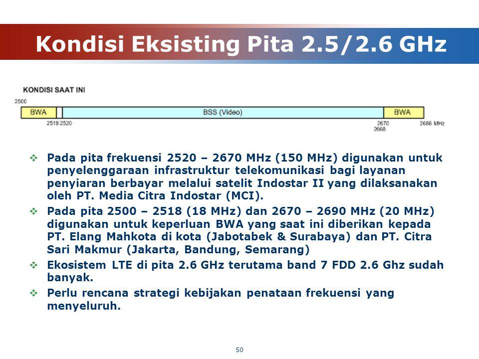 Kondisi Eksisting Pita 2.5/2.6 GHz