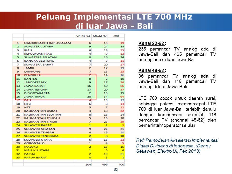 Peluang Implementasi LTE 700 MHz di luar Jawa - Bali