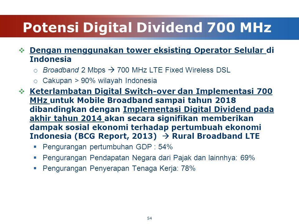 Potensi Digital Dividend 700 MHz