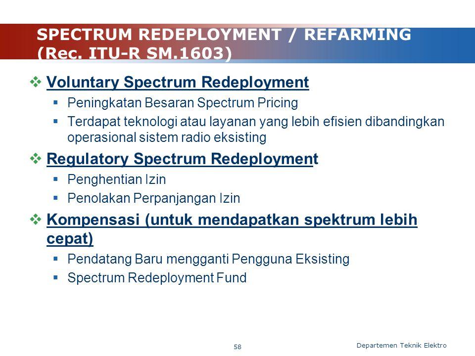 SPECTRUM REDEPLOYMENT / REFARMING (Rec. ITU-R SM.1603)