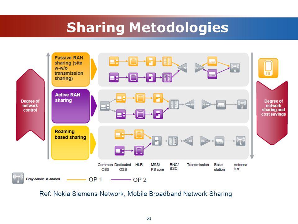 Sharing Metodologies Ref: Nokia Siemens Network, Mobile Broadband Network Sharing