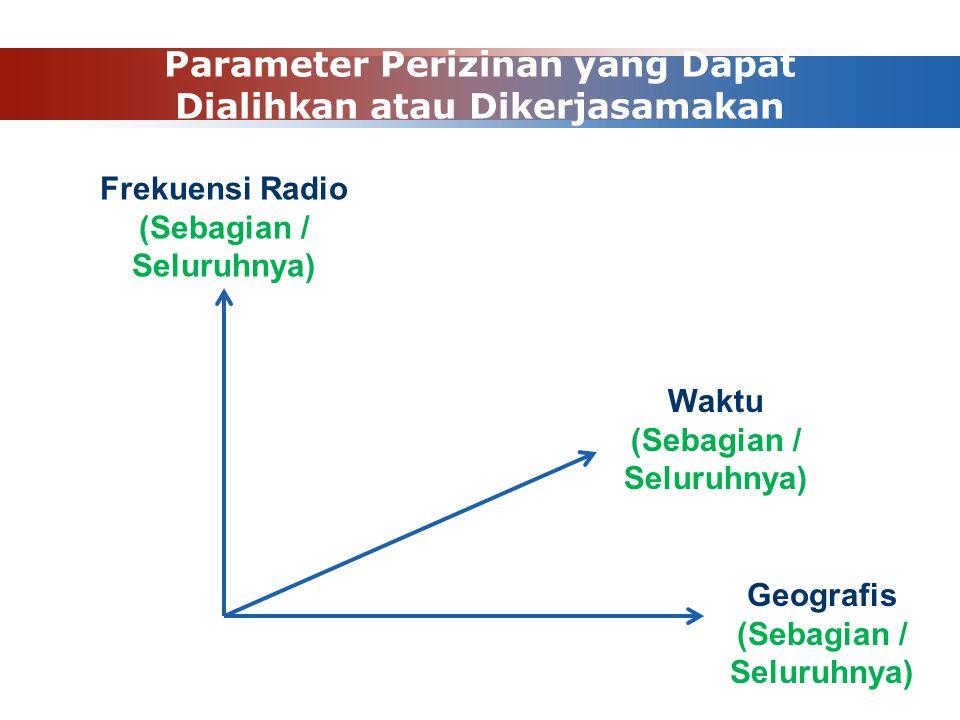 Parameter Perizinan yang Dapat Dialihkan atau Dikerjasamakan