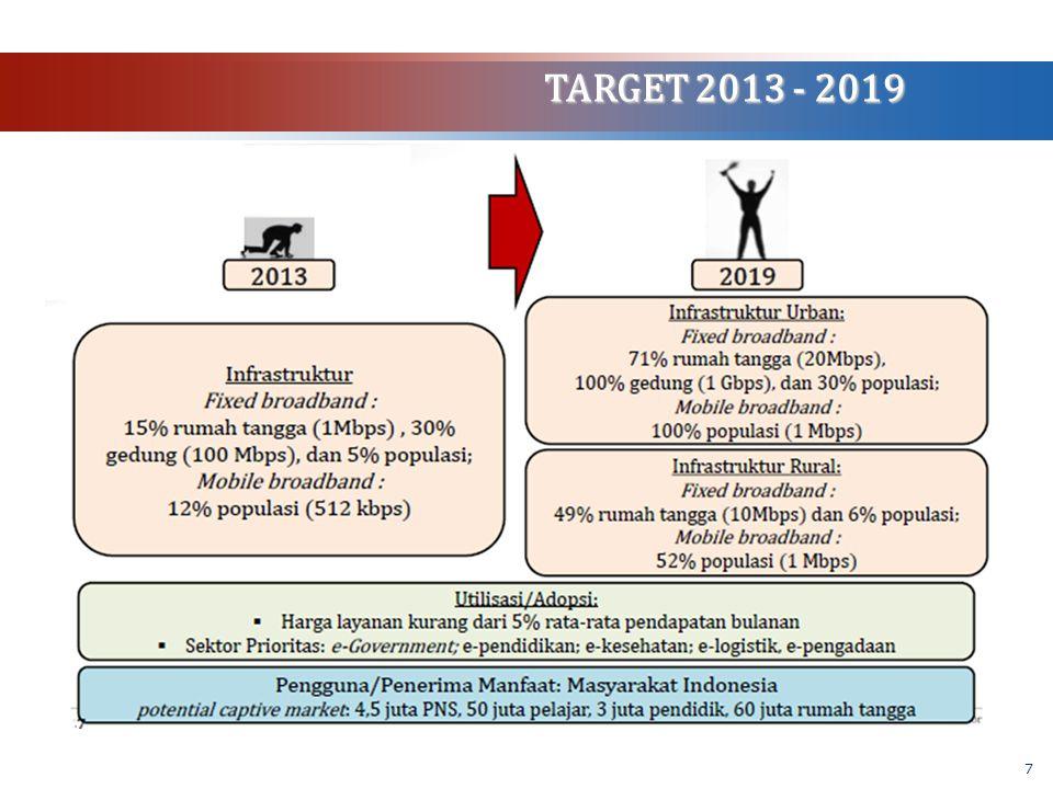 TARGET 2013 - 2019