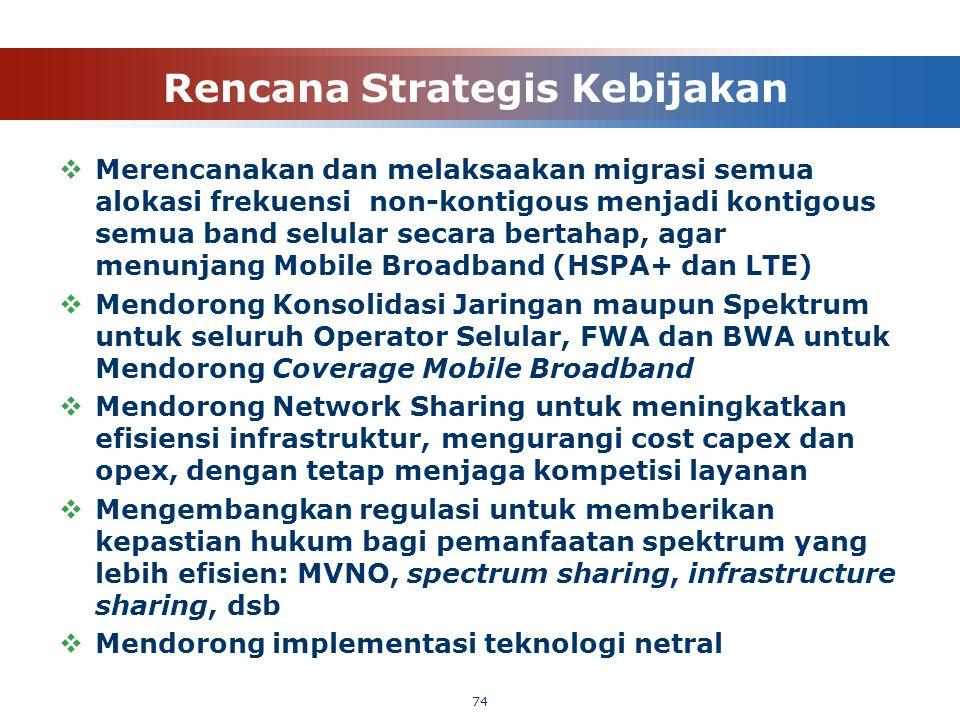 Rencana Strategis Kebijakan