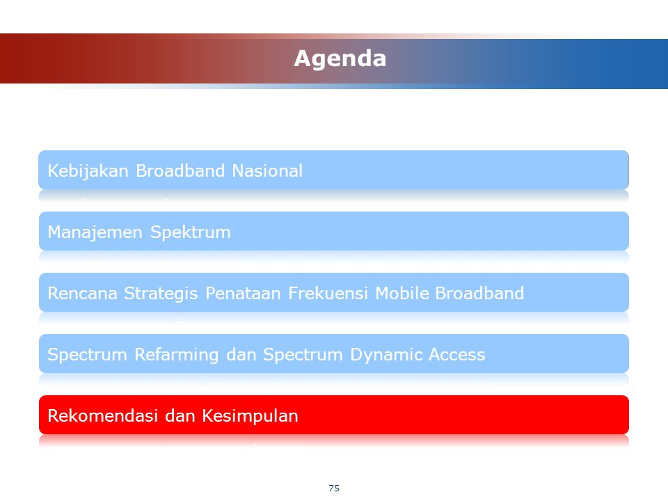 Agenda Kebijakan Broadband Nasional Latar Belakang Manajemen Spektrum