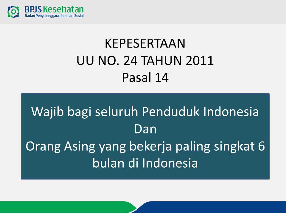 Wajib bagi seluruh Penduduk Indonesia Dan