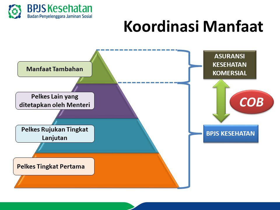 Koordinasi Manfaat COB ASURANSI KESEHATAN KOMERSIAL Manfaat Tambahan