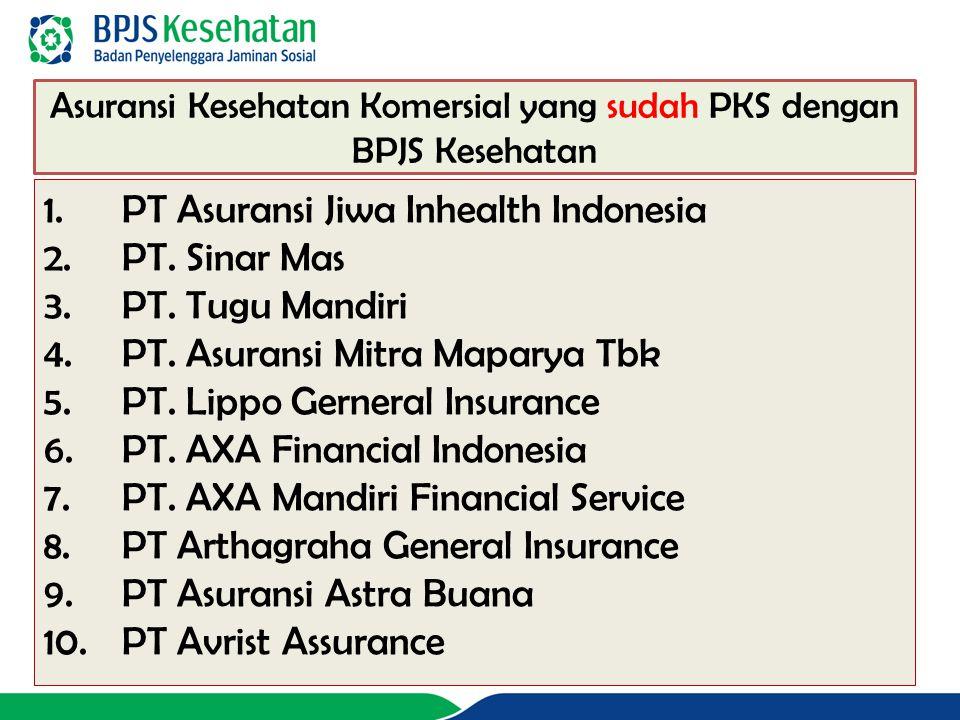 Asuransi Kesehatan Komersial yang sudah PKS dengan BPJS Kesehatan