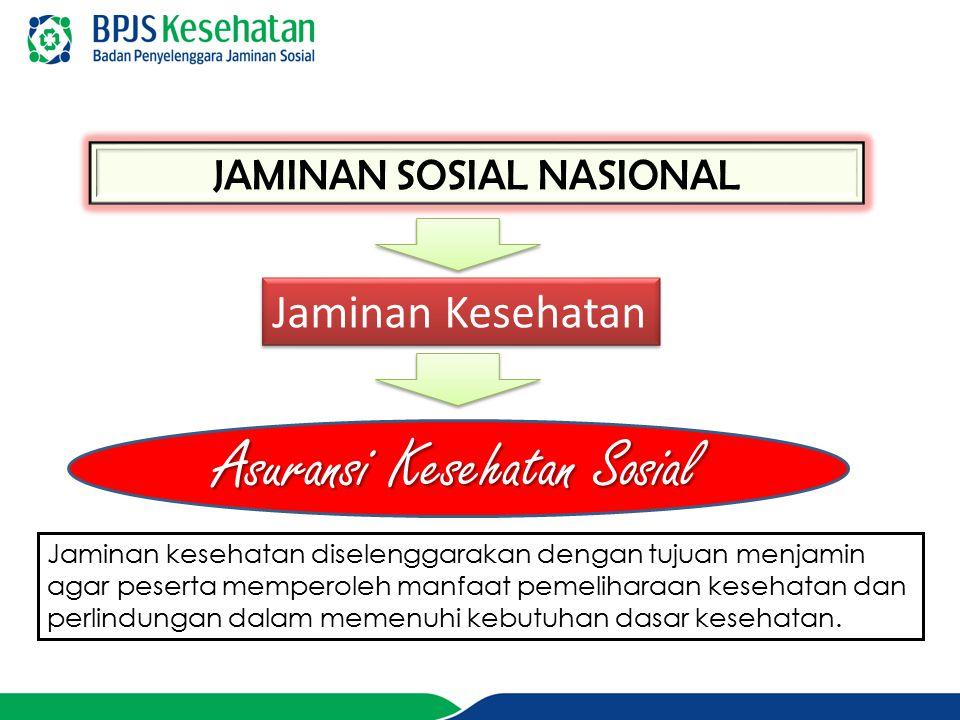Asuransi Kesehatan Sosial