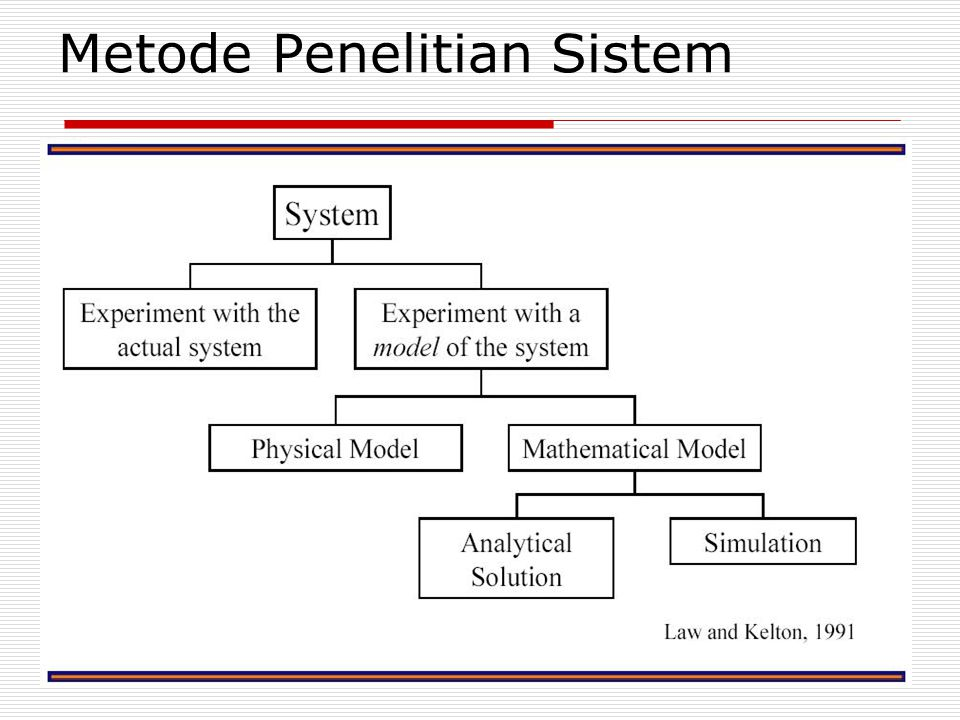 Metode Penelitian Sistem
