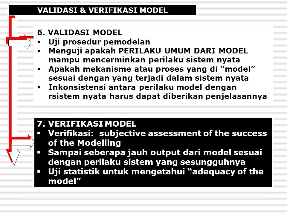 VALIDASI & VERIFIKASI MODEL
