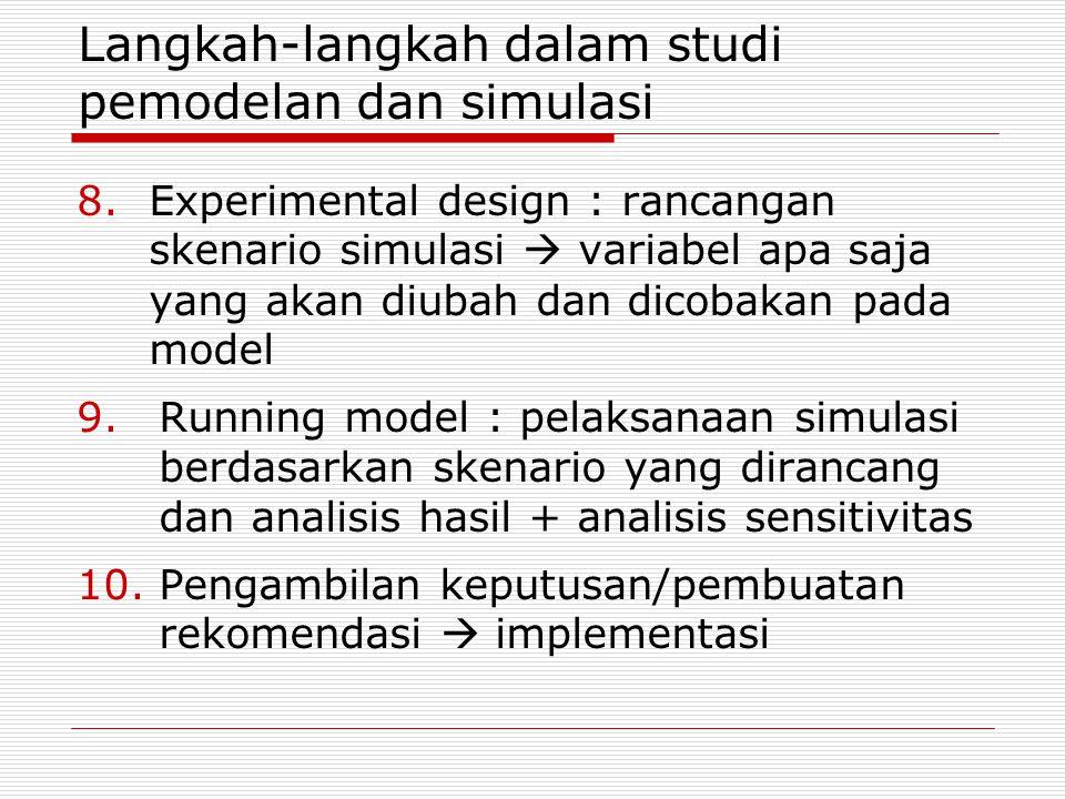 Langkah-langkah dalam studi pemodelan dan simulasi