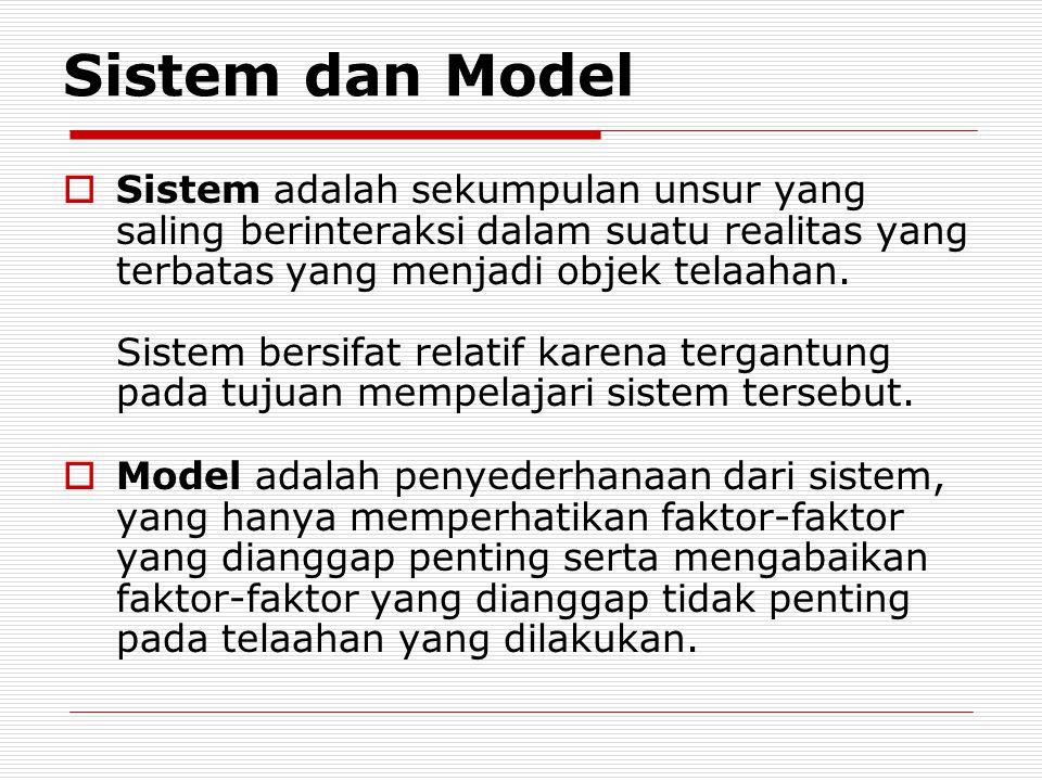 Sistem dan Model