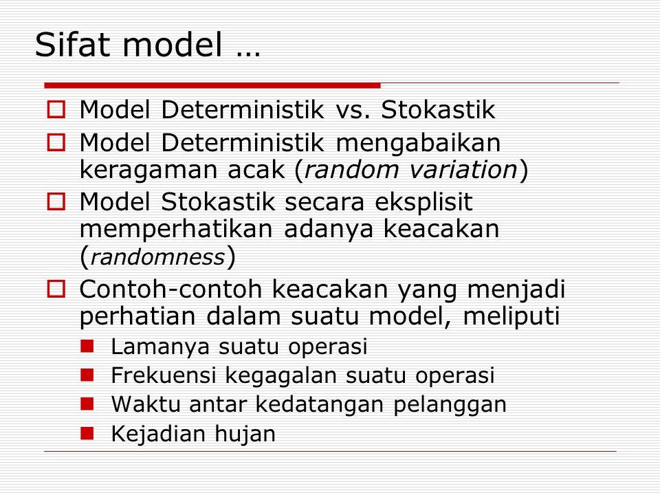 Sifat model … Model Deterministik vs. Stokastik