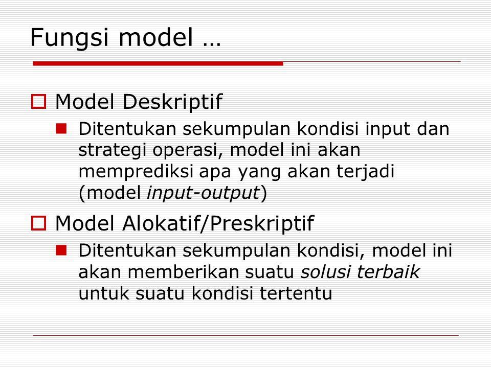 Fungsi model … Model Deskriptif Model Alokatif/Preskriptif