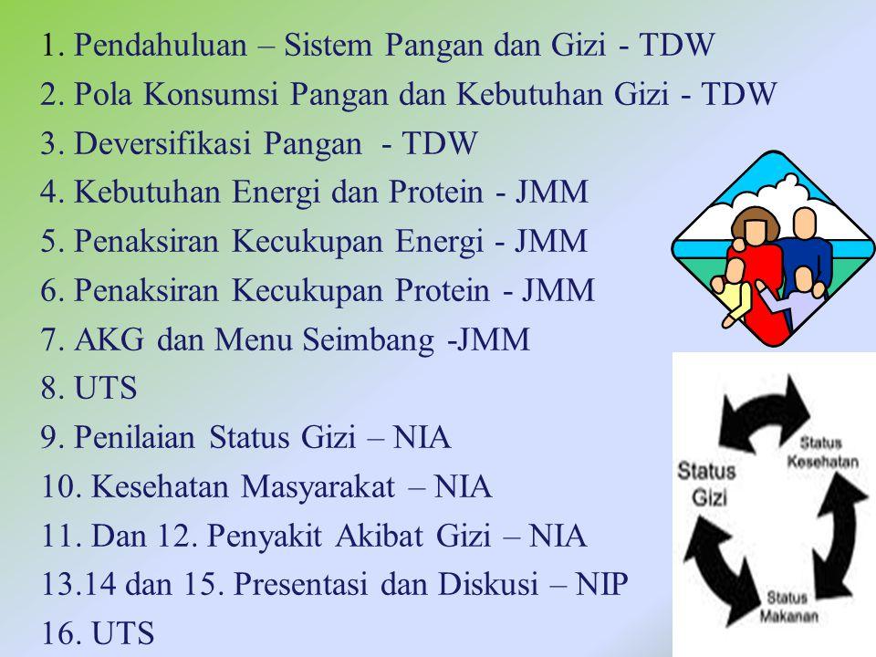 1. Pendahuluan – Sistem Pangan dan Gizi - TDW