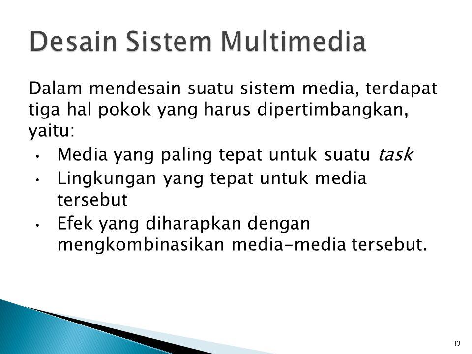 Desain Sistem Multimedia