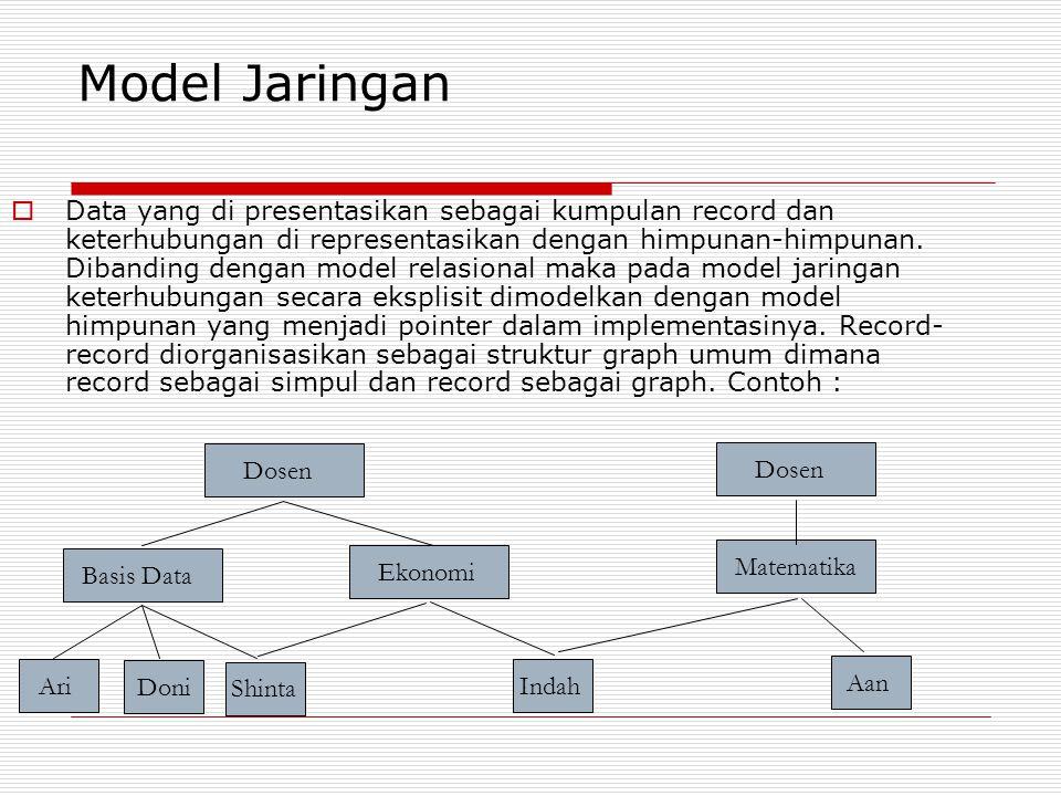 Model Jaringan