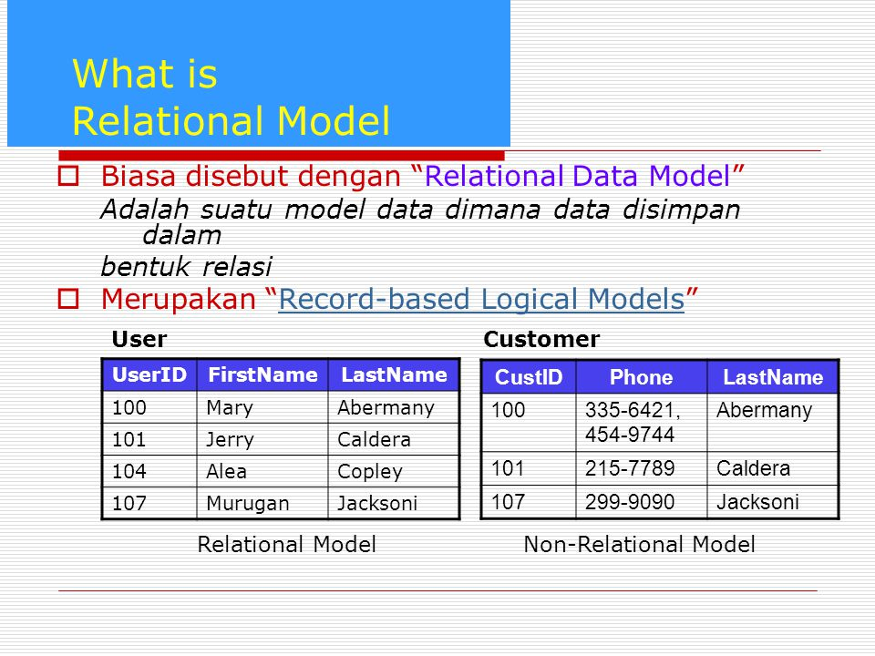 What is Relational Model