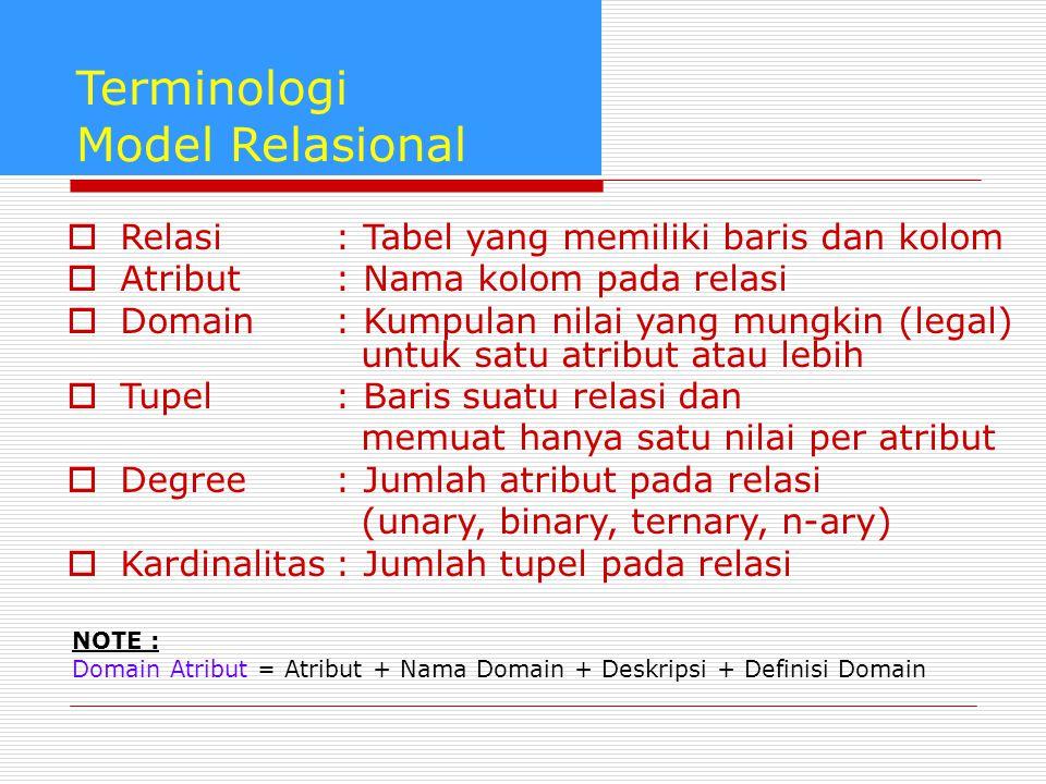 Terminologi Model Relasional